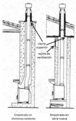 Instalaci n de chimeneas para salamandras hogares o - Se puede poner una chimenea en un piso ...